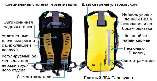 Технические характеристики Overboard OB1167BLK